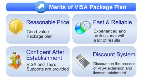 Merits of VISA Package Plan